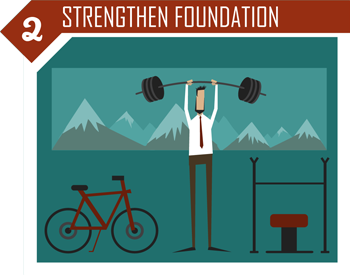Strengthen SEO Foundation