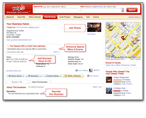 yelp profile Local Marketing