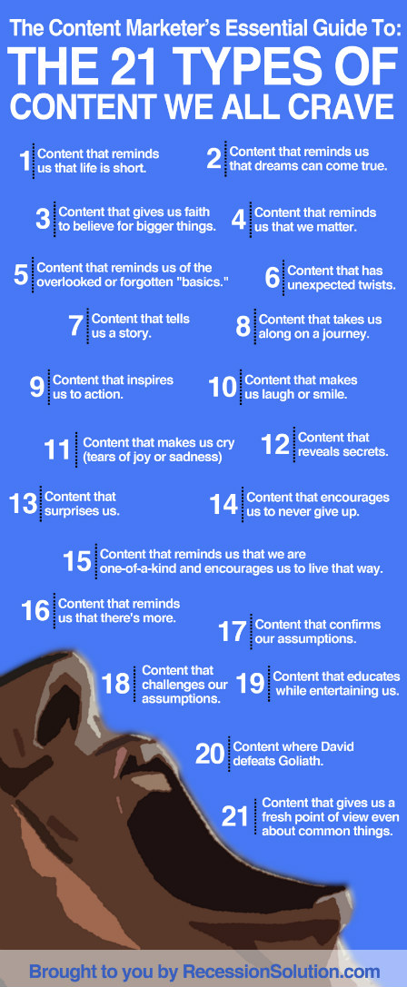 21 Types of Content